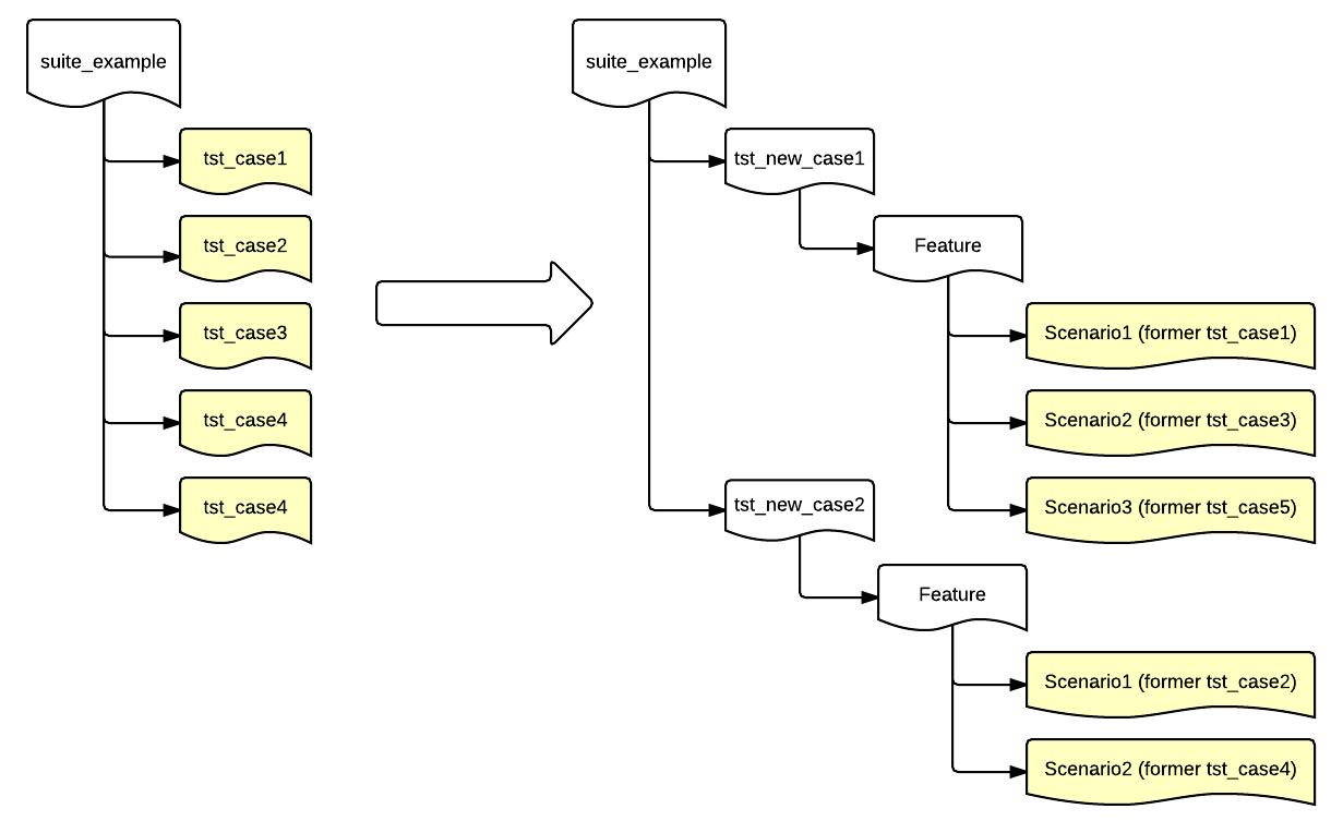43 squish for java swt tutorials conversion chart baditri Choice Image